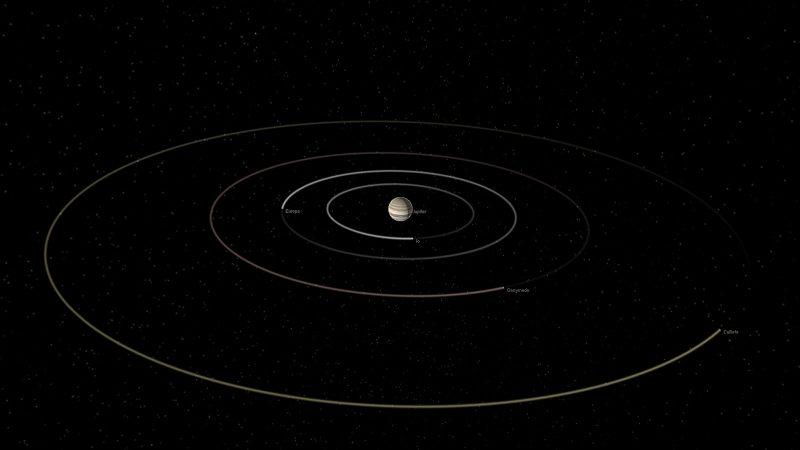 Galileische Monde des Jupiters: Io, Europa, Ganymed, Kalisto