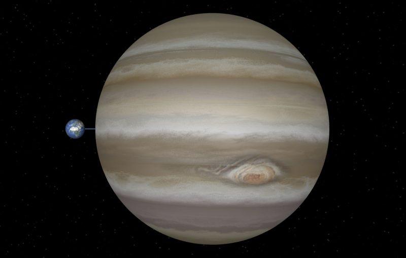 Größenverhältnis zwischen Jupiter und Erde